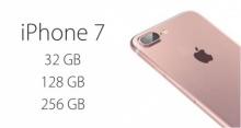 iPhone 7 อาจจะมาพร้อมความจุ 32, 128 และ 256 GB