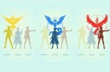 Pokemon Go team เลือกทีมไหนดี ? แตกต่างกันยังไง? มาดูกันเถอะ